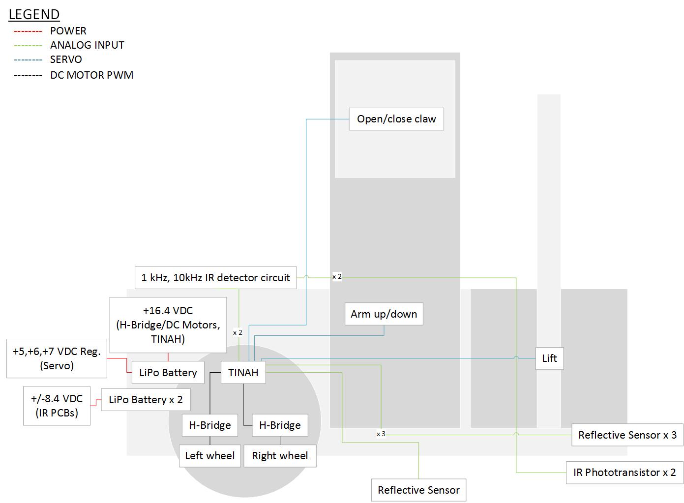 Electrical H Bridge Block Diagram Overview